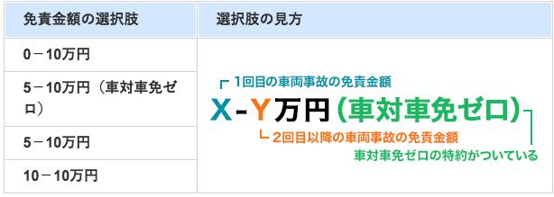 スクリーンショット 2015-11-13 06.50.45