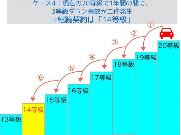 6等級ダウン事故.001